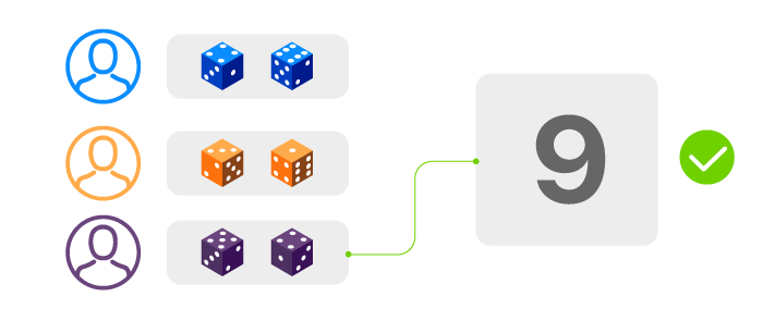 Proof-of-work is like a game of dice