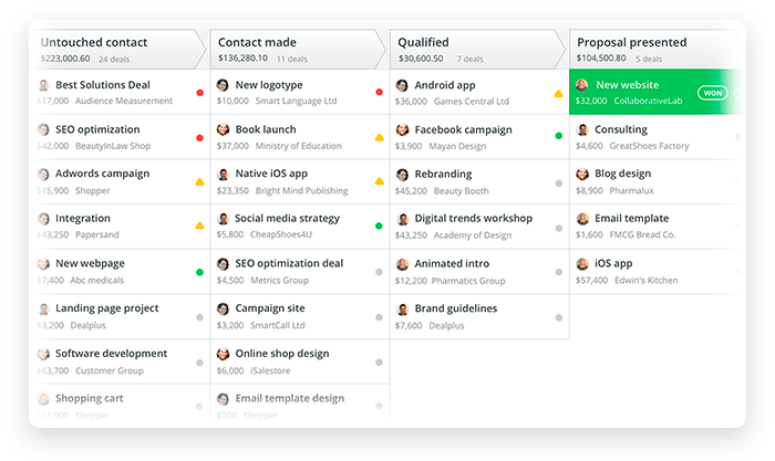 Pipedrive CRM Software tag