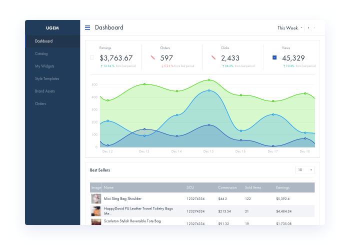 Multi Channel Selling Platform Seller Dashboard