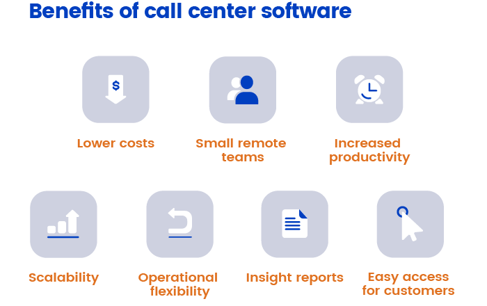 Benefits of call center