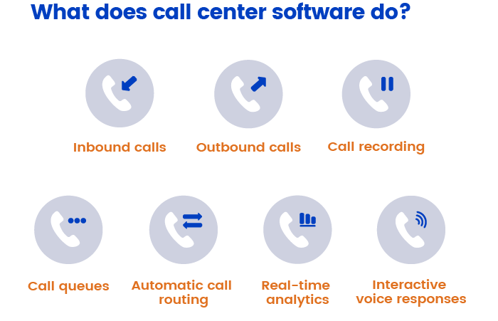 Call center software features