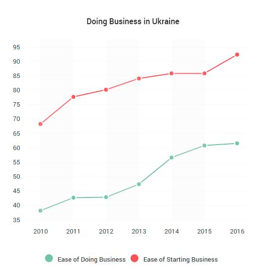it companies ukraine