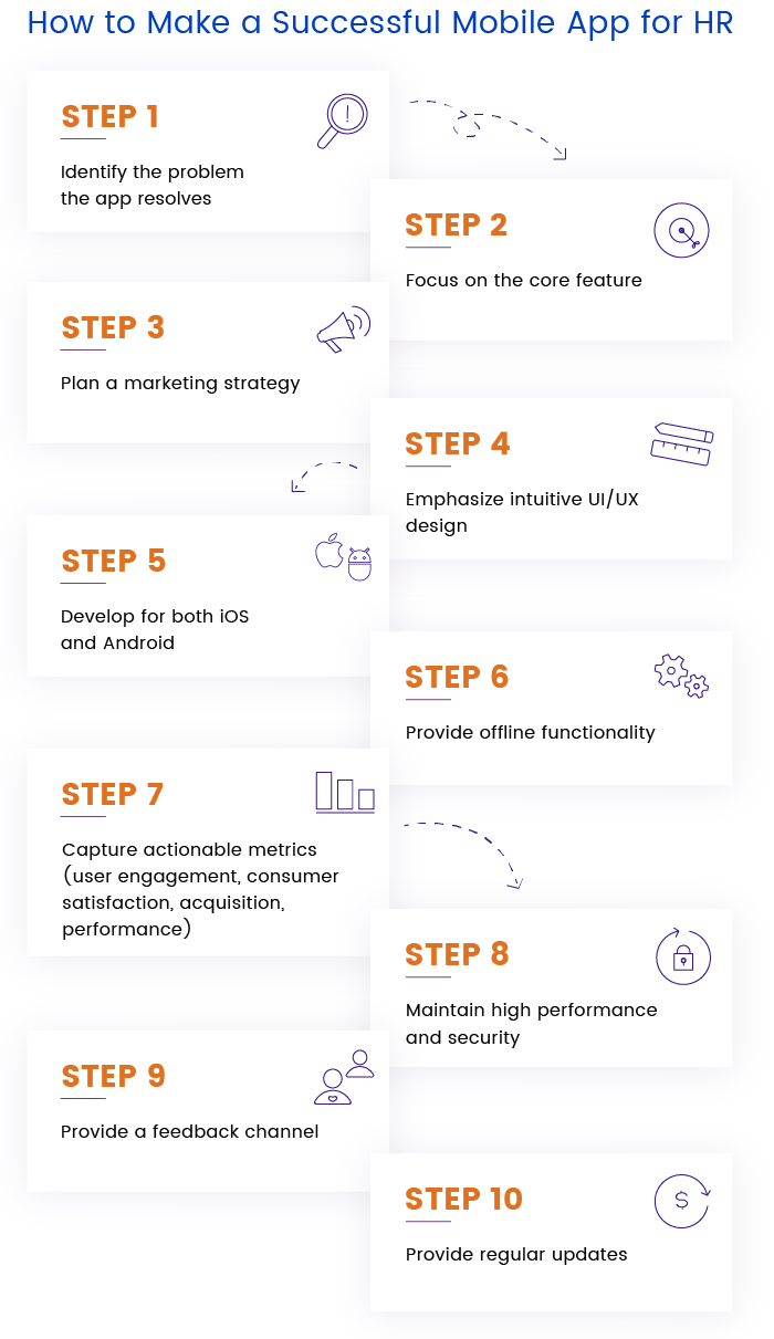 How to build an HR mobile app