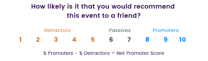 The Formula to Calculate Attendee Satisfaction