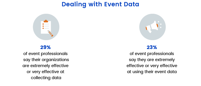 Dealing with Event Data