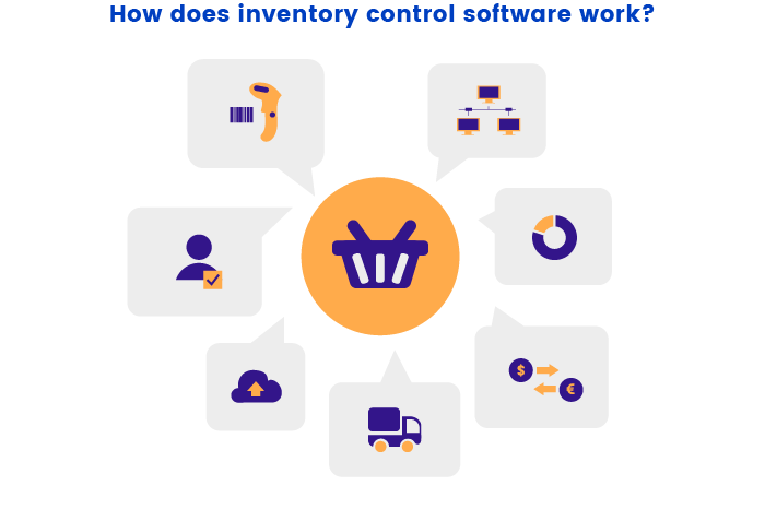 Work of inventory control software