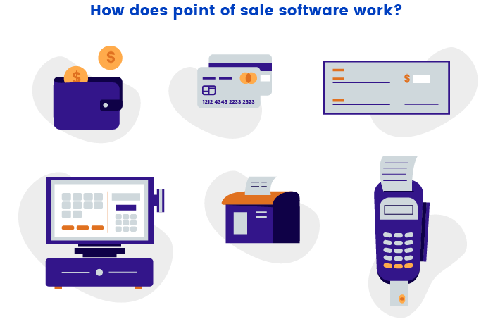 Work of point of sale software