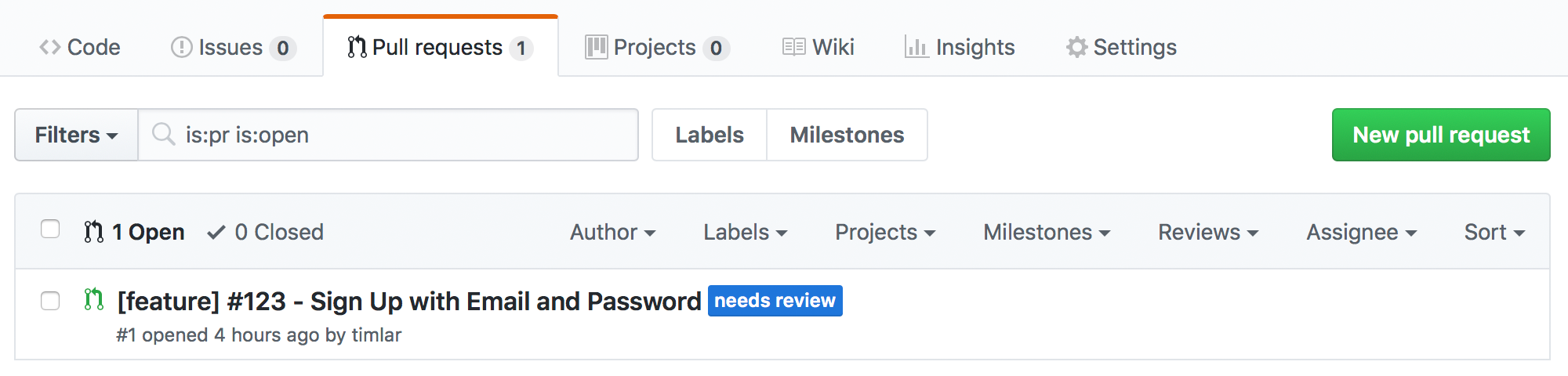 List of Pull Requests For Review