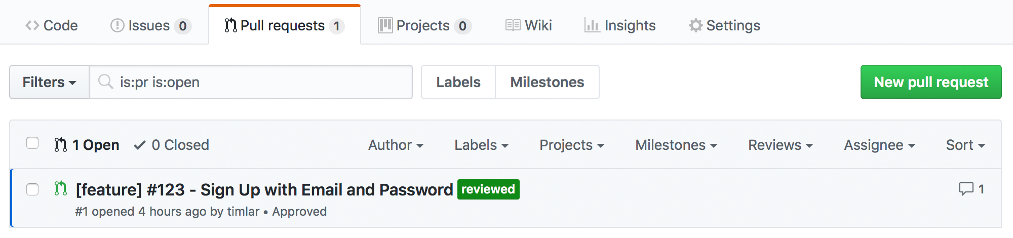 List of Reviewed Pull Requests