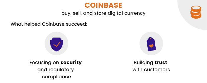 What helped Coinbase succeed