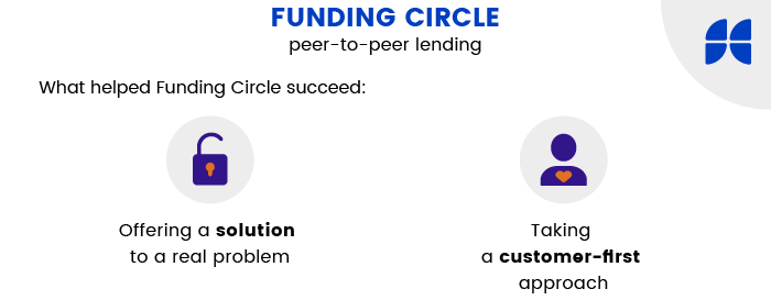 How Funding Circle achieved success
