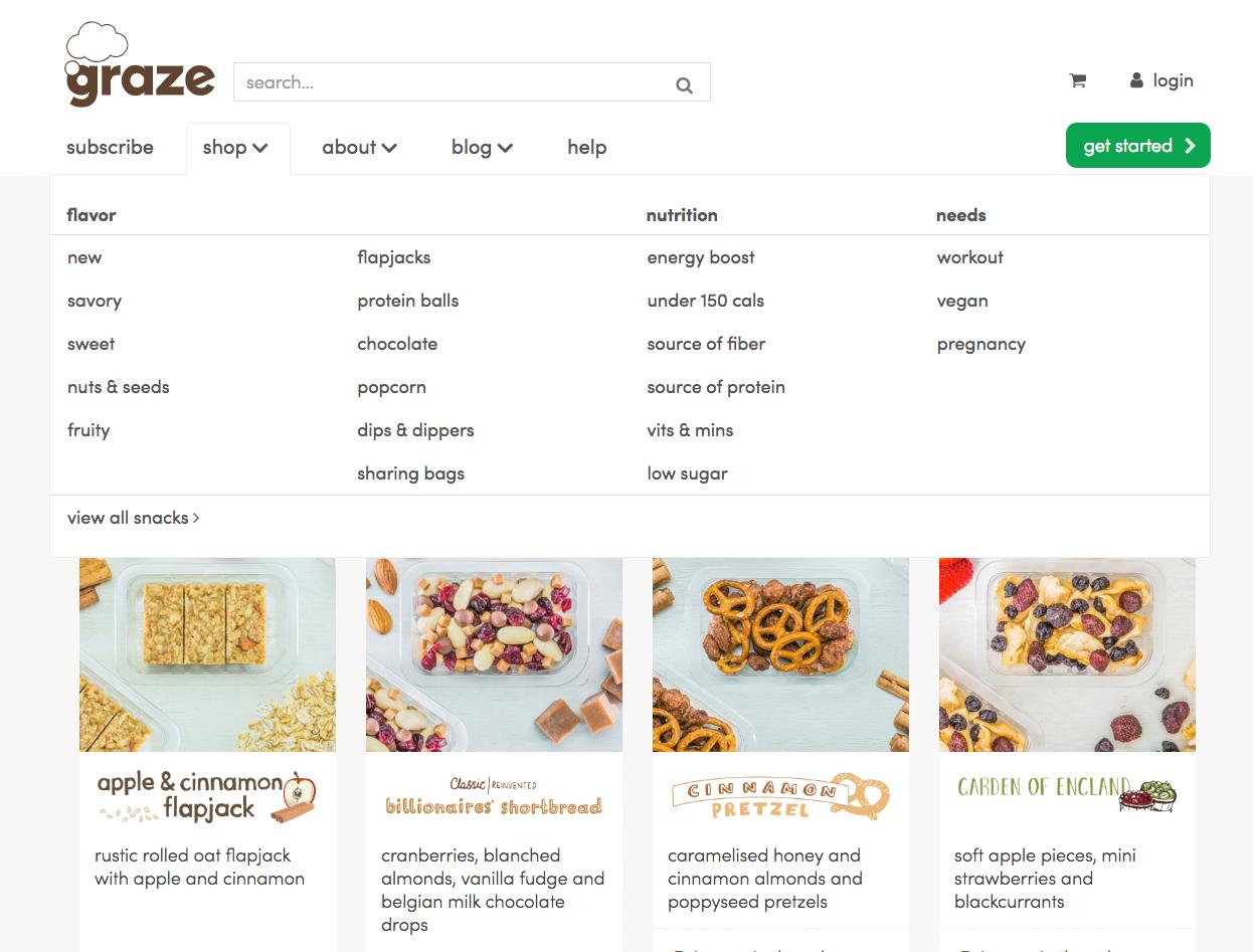 food categorization feature