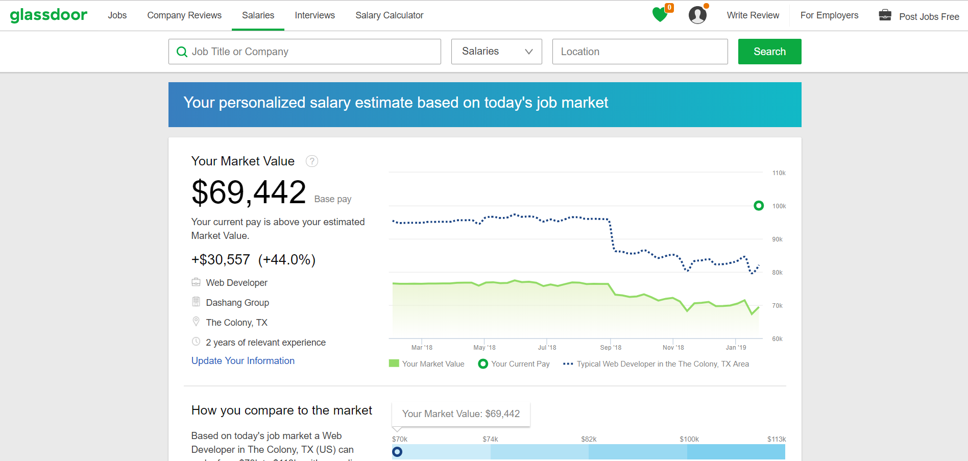 How to Create a Job Board Website Like Glassdoor: Complete Guide