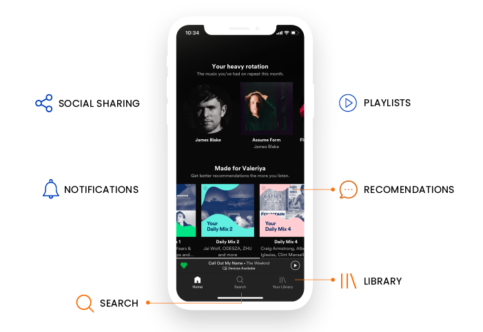 How to Create a Music Streaming App Like Spotify: Features