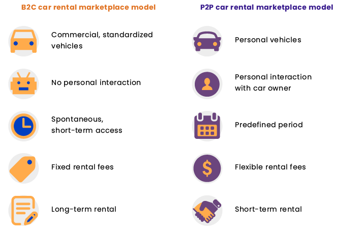 car rental marketplace