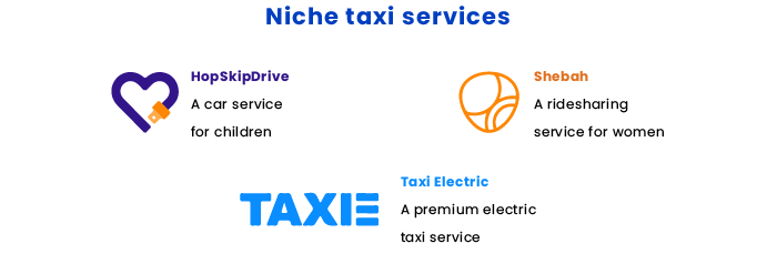 Taxi application development