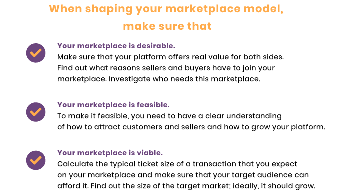 How to build a marketplace