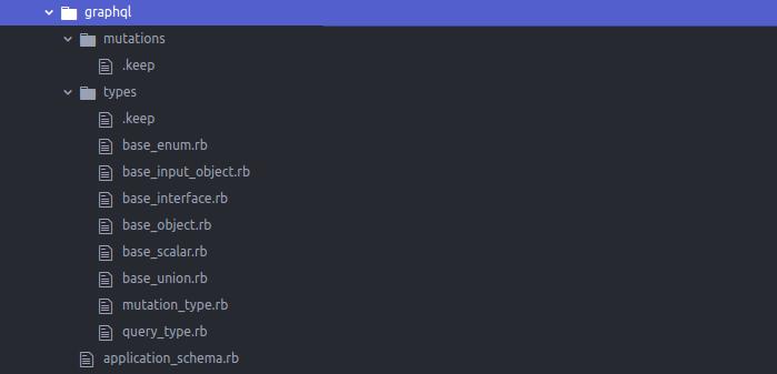Building an API App with GraphQL and Trailblazer [Tutorial