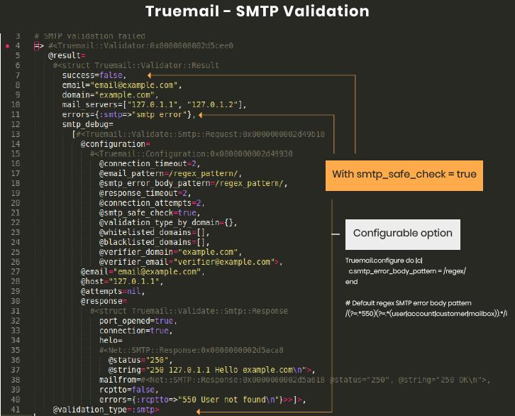 Truemail for validation