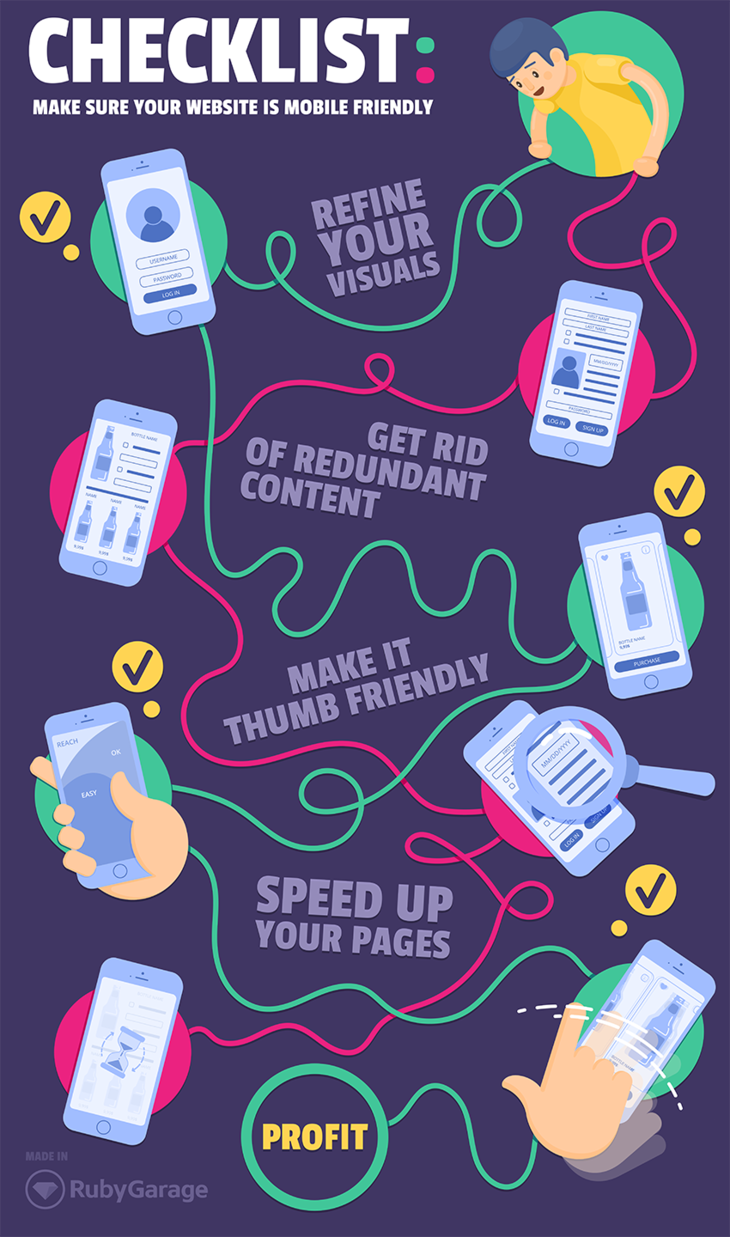 check website is mobile friendly infographic