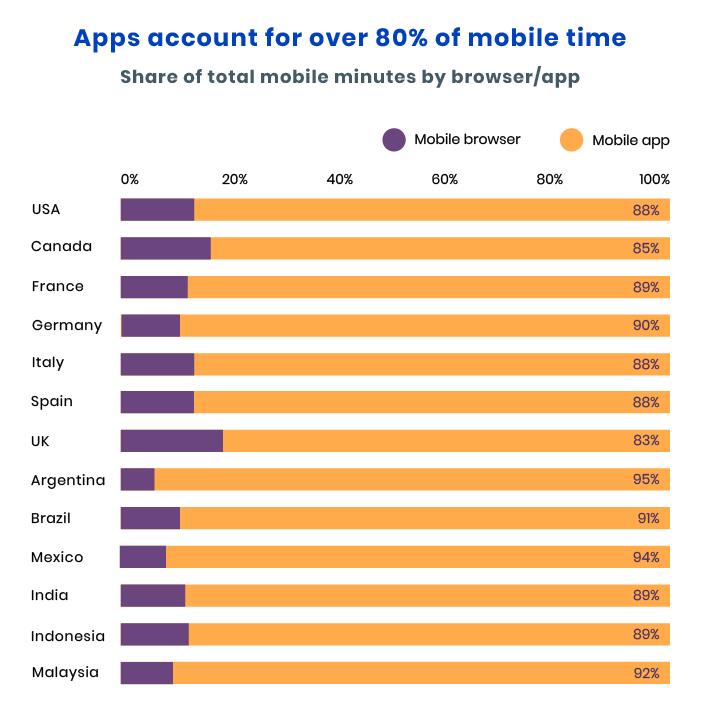pwa vs native app