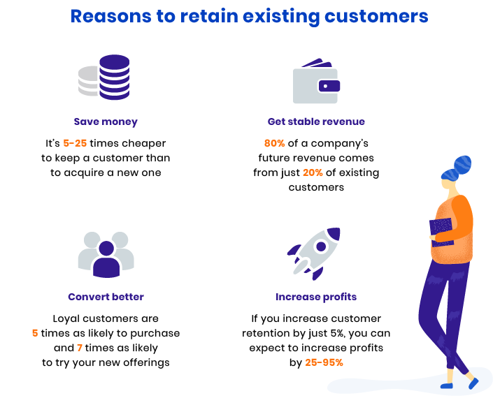 increase customer retention rate