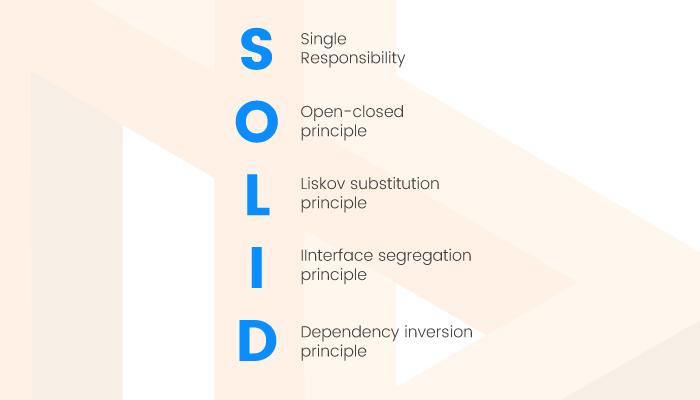 SOLID Principles Acronym