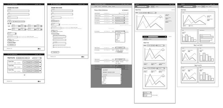 Advantages that wireframing brings
