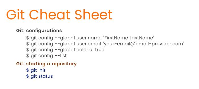 Git cheatsheet - basic Git commands for creating a new Git repository