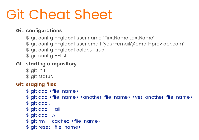 Git cheatsheet - basic Git commands for working with the staging area