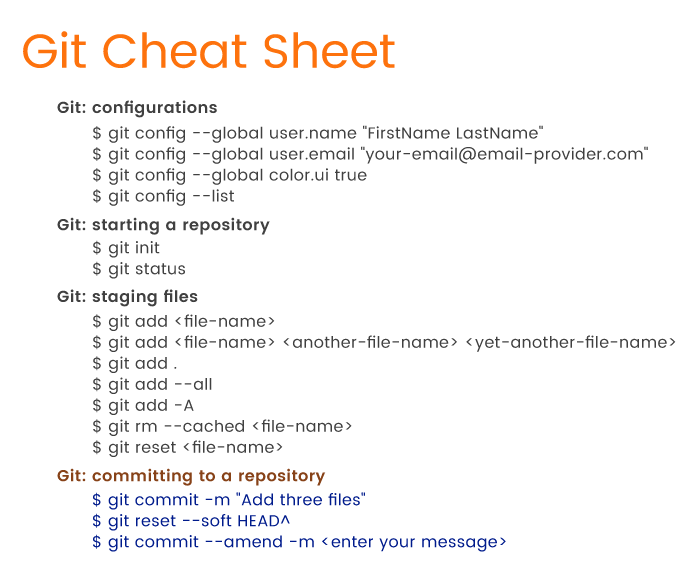 Git cheatsheet - basic Git commands for committing to Git repository