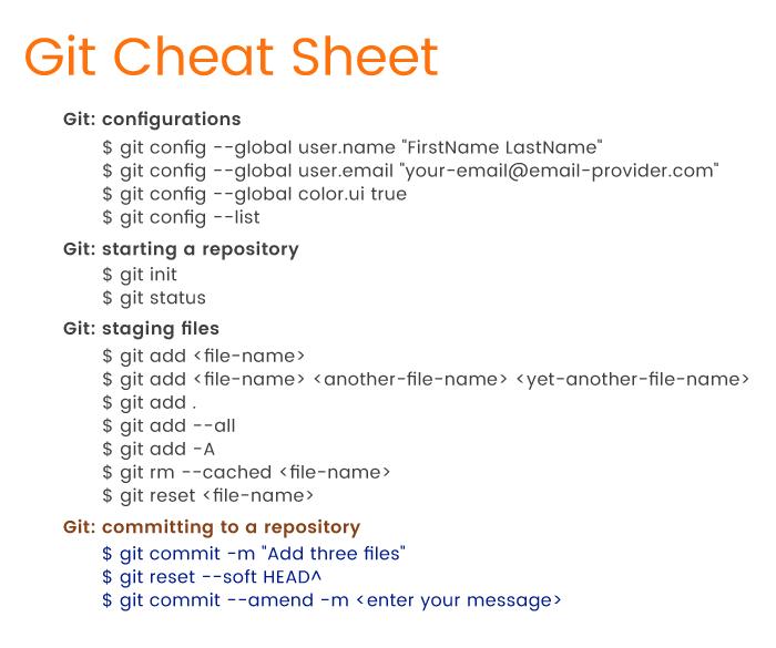 Git cheatsheet - basic Git commands for committing to Git repository