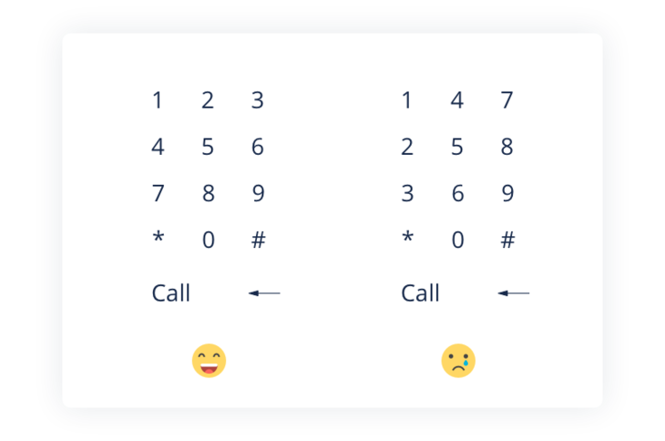 Keypad screen