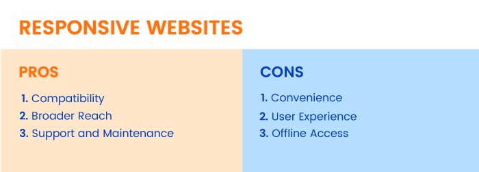 Advantages and Disadvantages of Responsive Websites