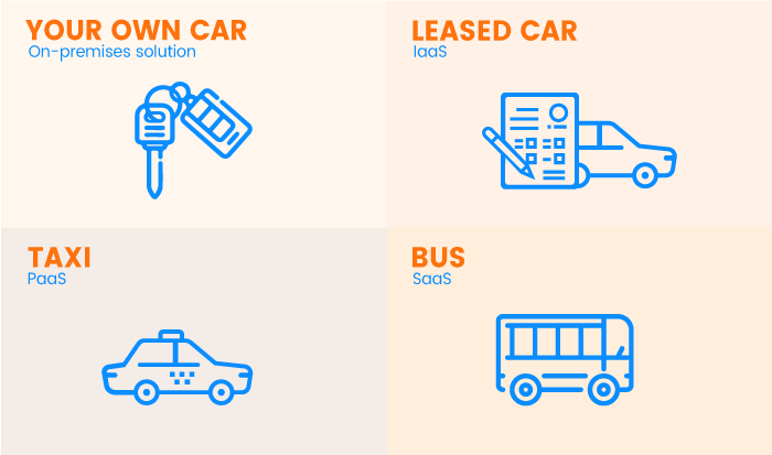 Cloud Services Compared to Means of Transport