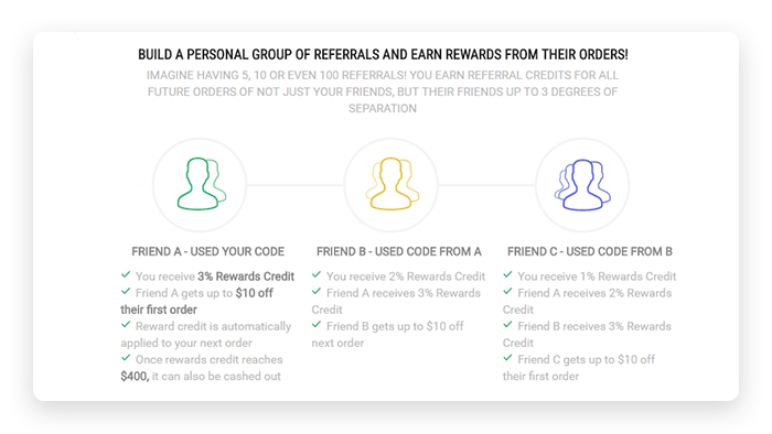 ArtDeco referral system
