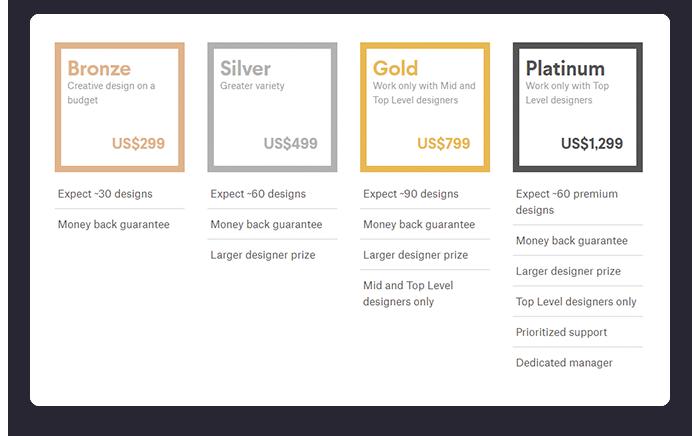 Pricing Models at 99designs