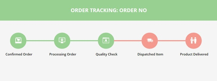 Order Tracking Example